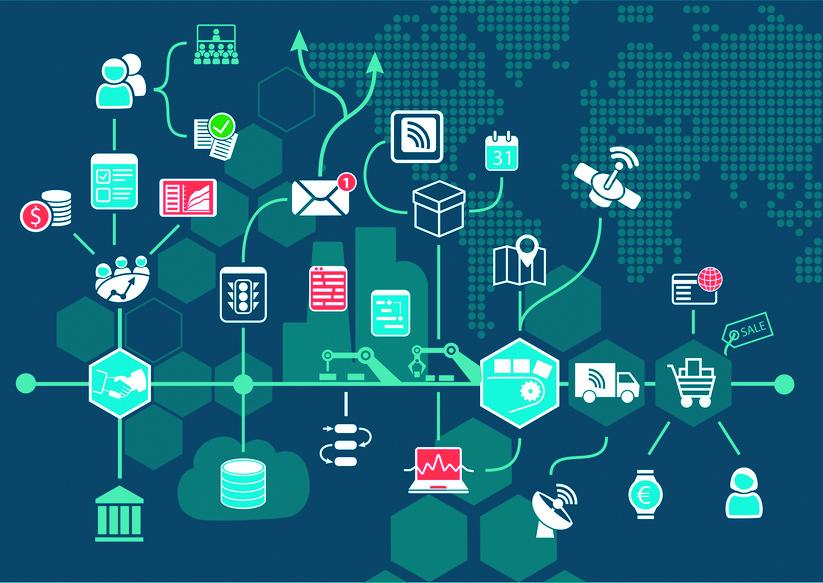 Grafische Darstellung Internet of Things