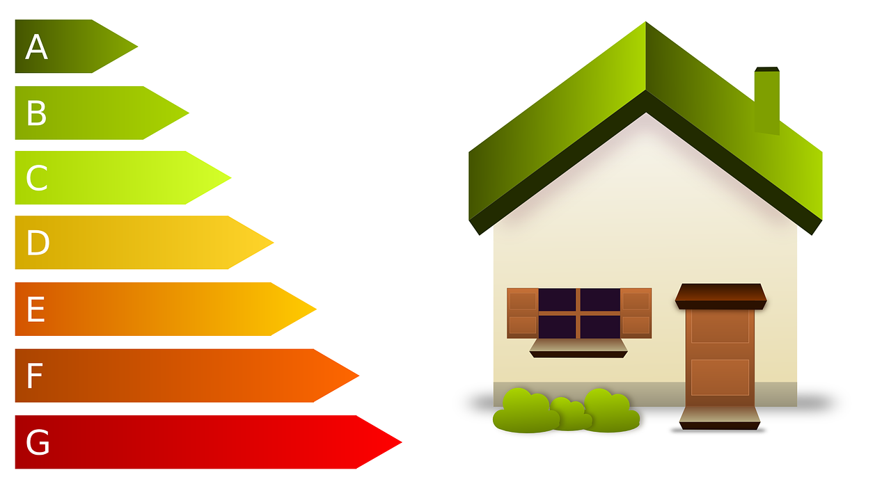 Energieverbrauchsklassen und Einfamilienhaus